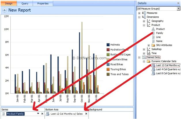 sharepoint chart report