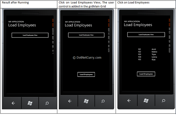 wp7-load-employees