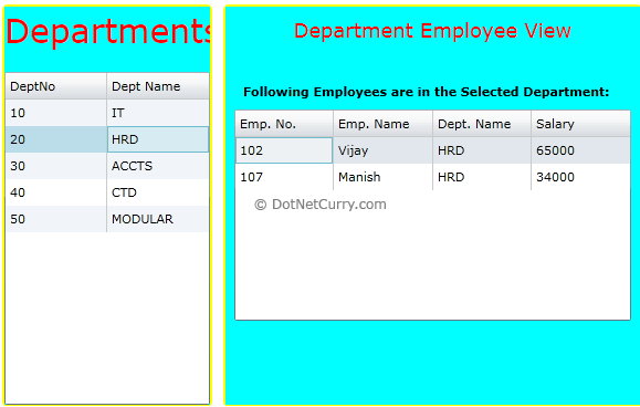 department employee example