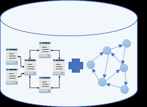 relational-graph