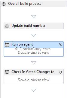 default-template-xaml