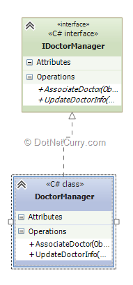 Code Generation from UML Class Diagram in Visual Studio ...