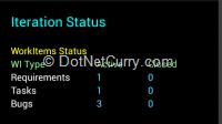 iteration-status