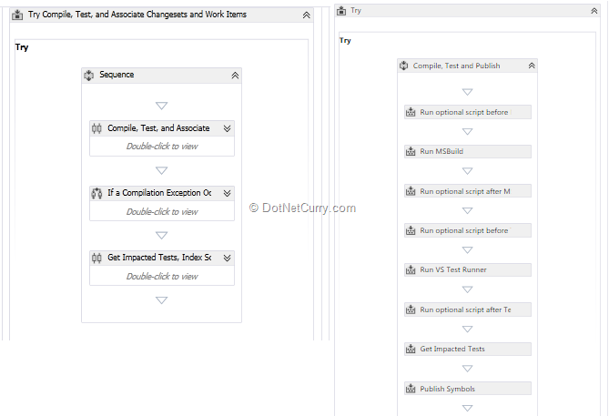 team foundation server process templates - new features in team build 2013 tfs 2013