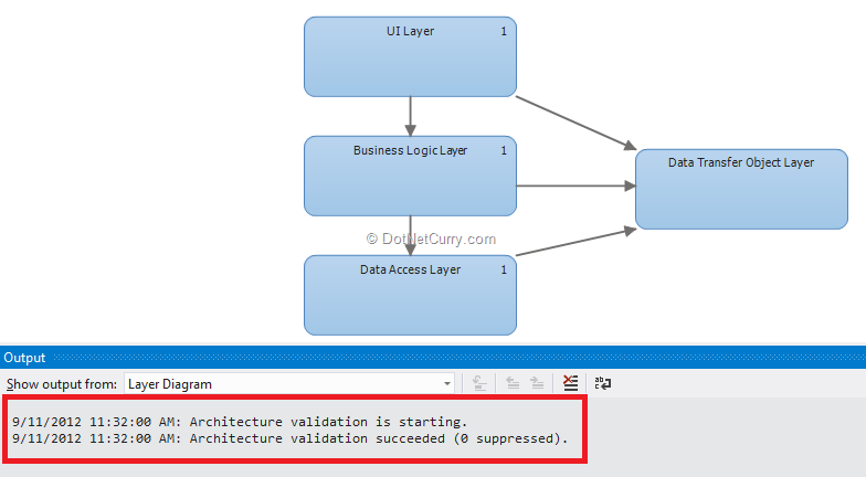 Layer diagram in visual studio 2012 dotnetcurry layer diagram no errors ccuart Choice Image