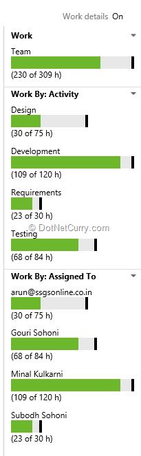 capacity-estimated-efforts
