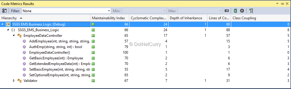 code-metrics-results