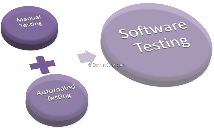 Comparison of Automated Testing Tools: Coded UI Test, Selenium and ...