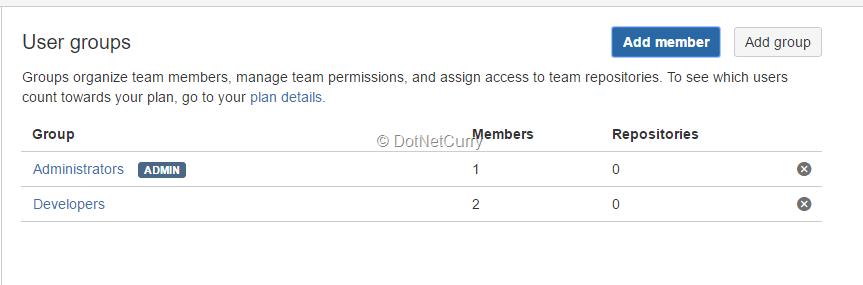 team-user-groups