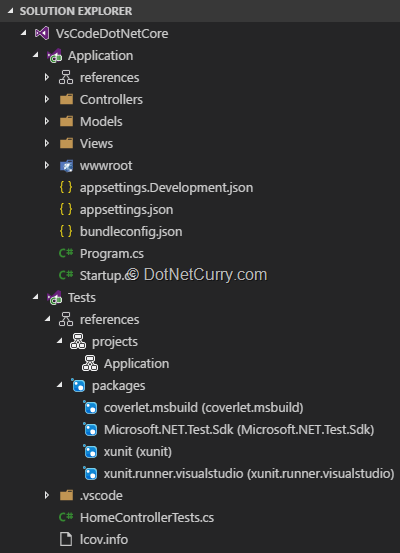 NET Core Application Development in Visual Studio Code (VS
