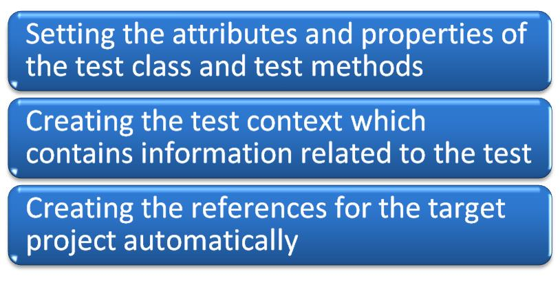 Unit Test Advantages