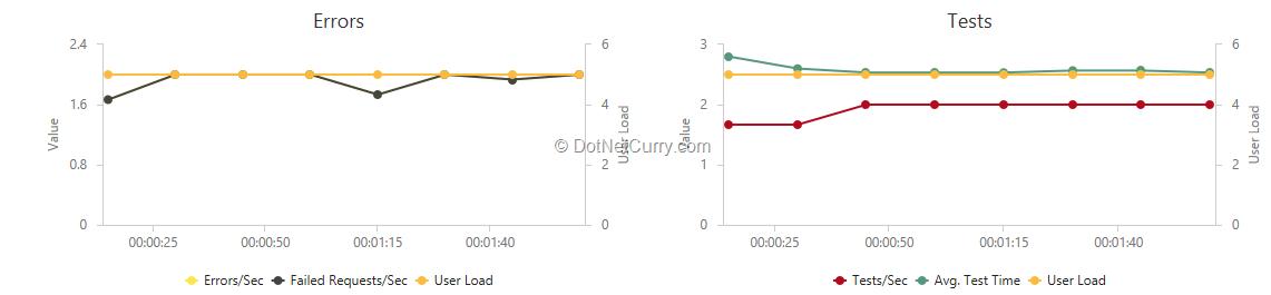 url-based-chart2