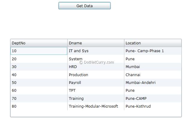 WCF Data Service Demo