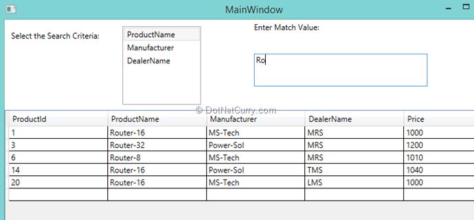 Custom Commanding Behavior in WPF TextBox using System