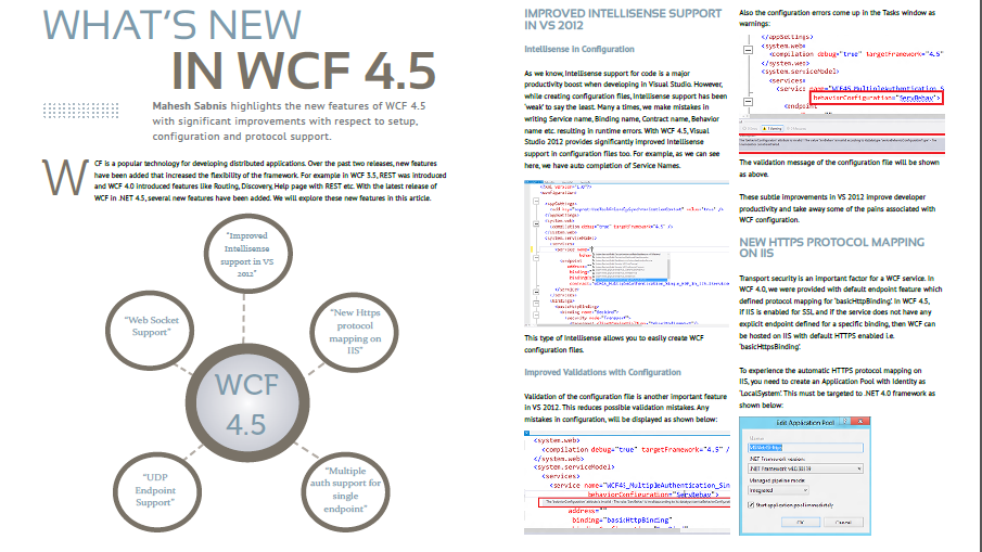 Wcf 4.0 Ebook Free Download